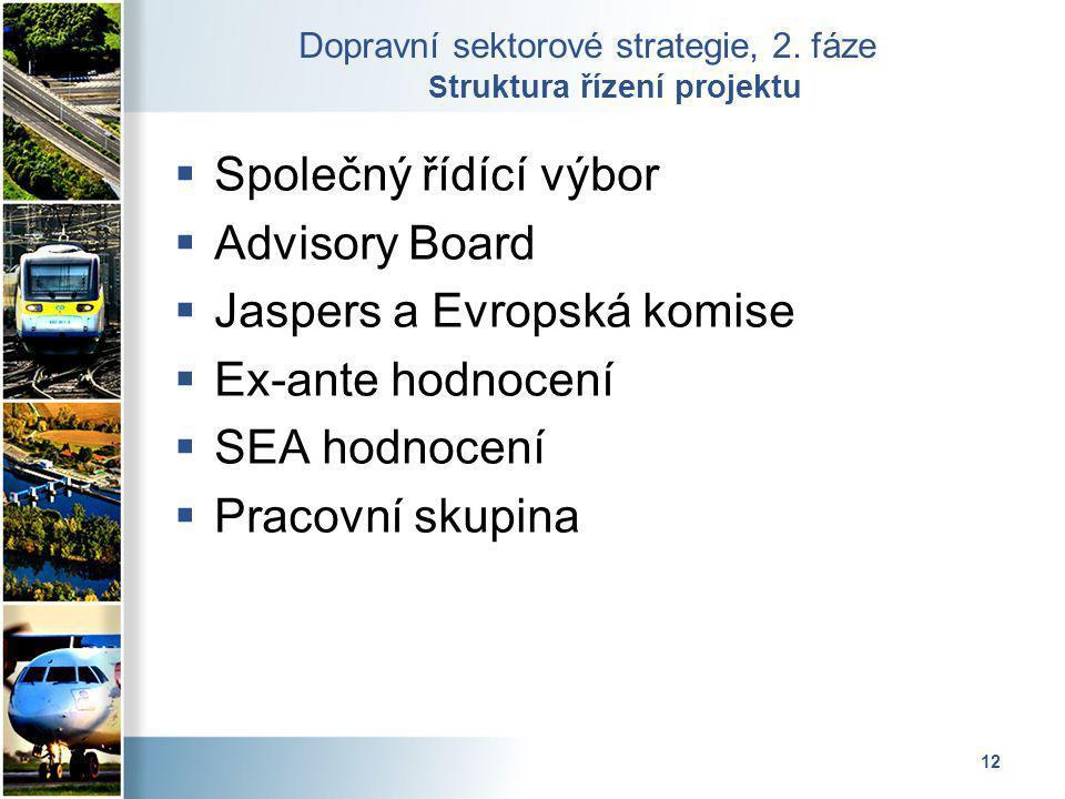 12  Společný řídící výbor  Advisory Board  Jaspers a Evropská komise  Ex-ante hodnocení  SEA hodnocení  Pracovní skupina Dopravní sektorové stra