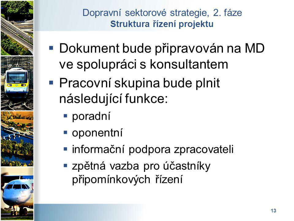 13 Dopravní sektorové strategie, 2. fáze Struktura řízení projektu  Dokument bude připravován na MD ve spolupráci s konsultantem  Pracovní skupina b