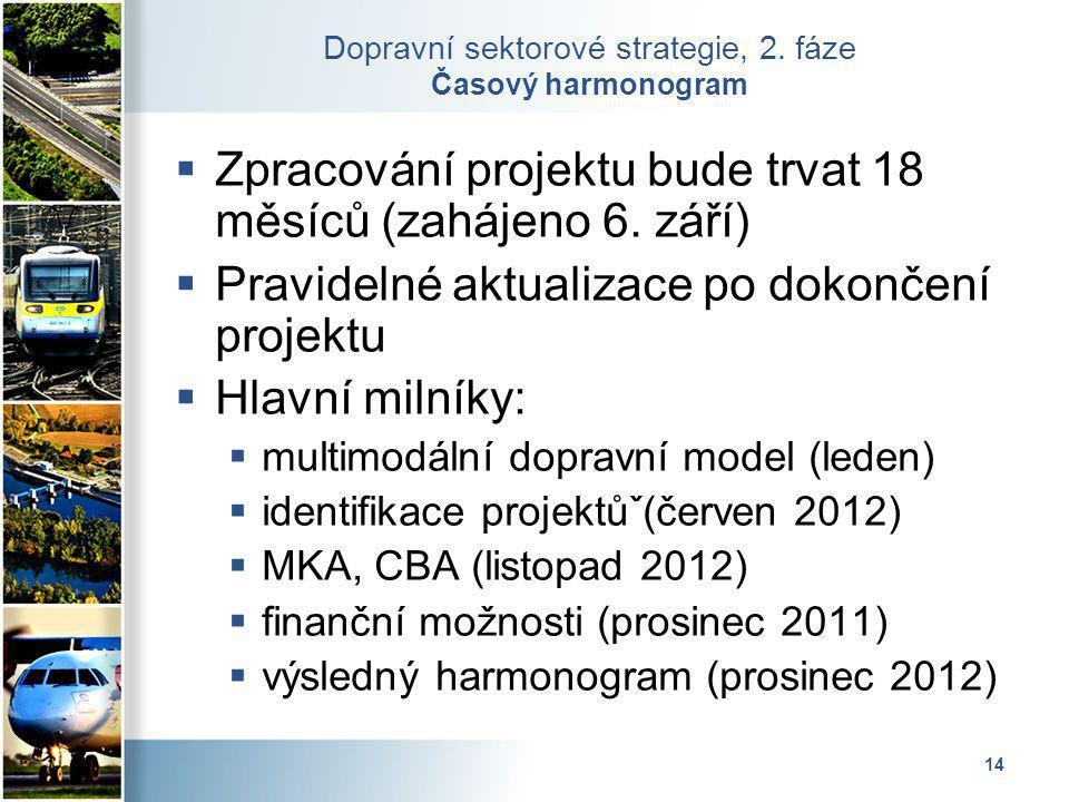 14 Dopravní sektorové strategie, 2. fáze Časový harmonogram  Zpracování projektu bude trvat 18 měsíců (zahájeno 6. září)  Pravidelné aktualizace po