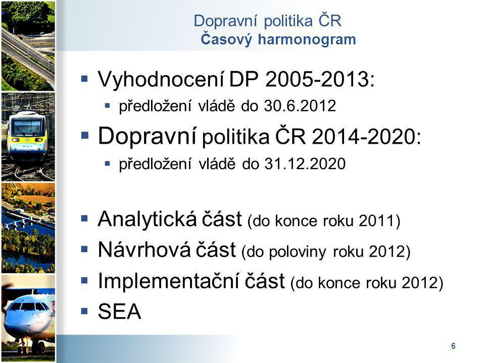 6 Dopravní politika ČR Časový harmonogram  Vyhodnocení DP 2005-2013:  předložení vládě do 30.6.2012  Dopravní politika ČR 2014-2020:  předložení v