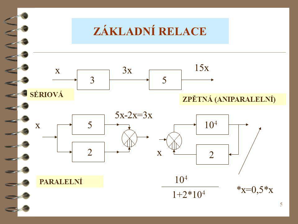 5 ZÁKLADNÍ RELACE *x=0,5*x 35 x3x 15x 5 2 x 5x-2x=3x x 10 4 2 1+2*10 4 SÉRIOVÁ PARALELNÍ ZPĚTNÁ (ANIPARALELNÍ)
