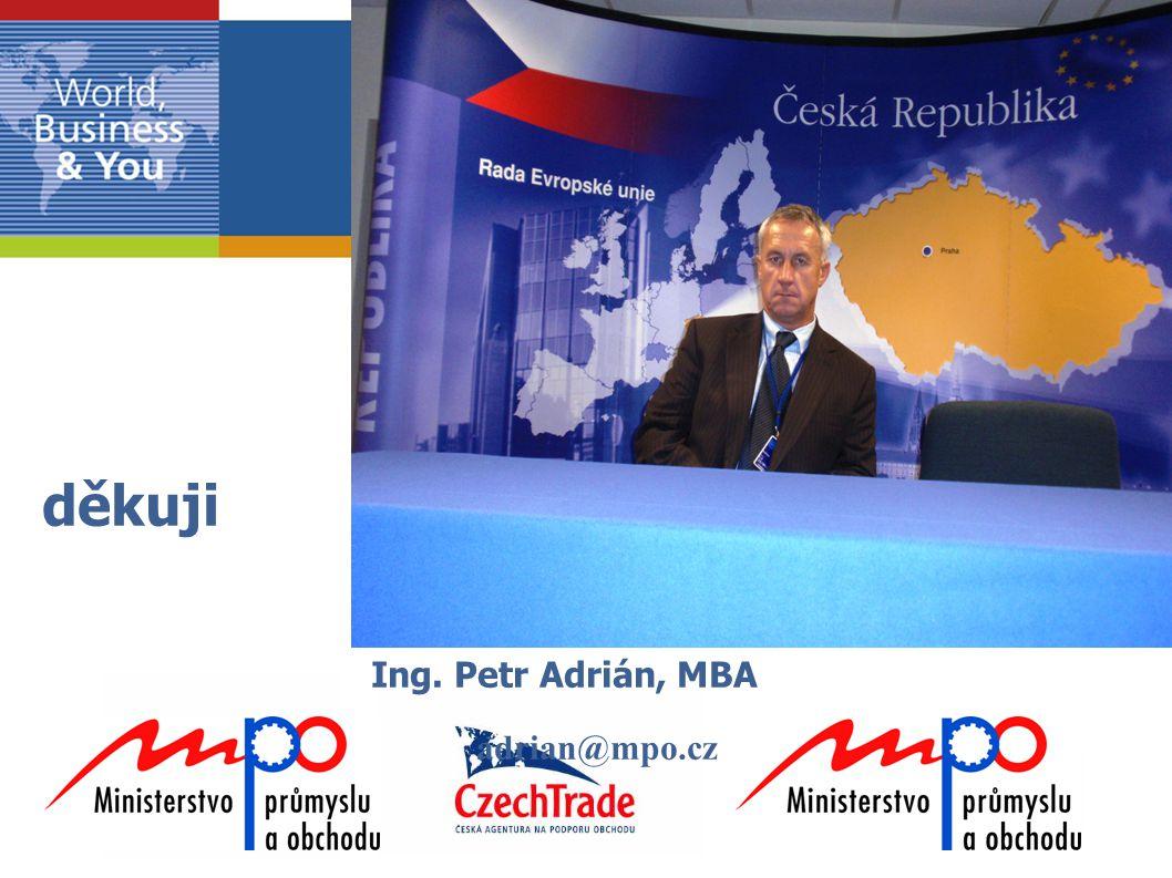 děkuji Ing. Petr Adrián, MBA adrian@mpo.cz
