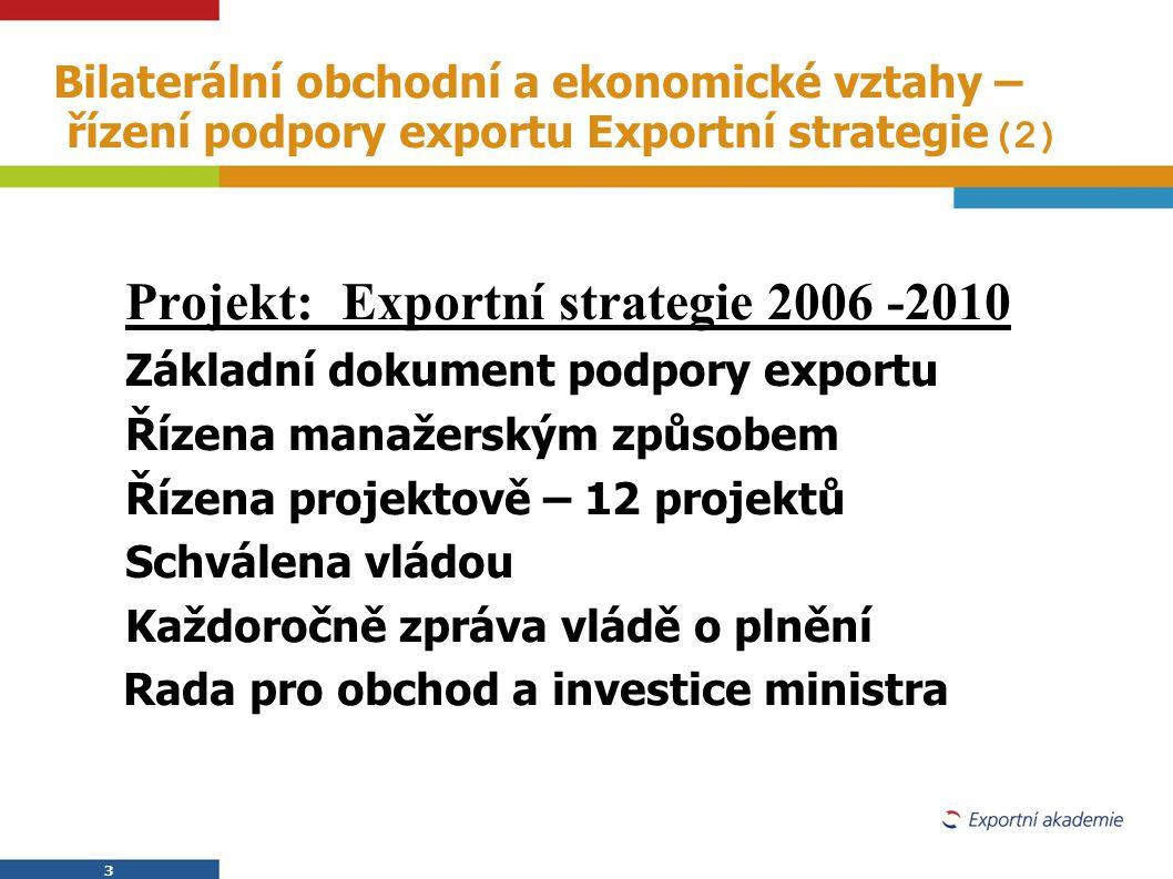 3 3 Bilaterální obchodní a ekonomické vztahy – řízení podpory exportu Exportní strategie (2)  Projekt: Exportní strategie 2006 -2010 1.Základní dokum