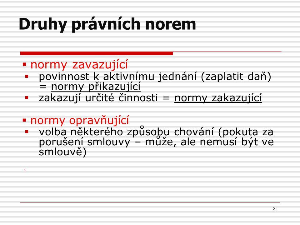  normy zavazující  povinnost k aktivnímu jednání (zaplatit daň) = normy přikazující  zakazují určité činnosti = normy zakazující  normy opravňujíc