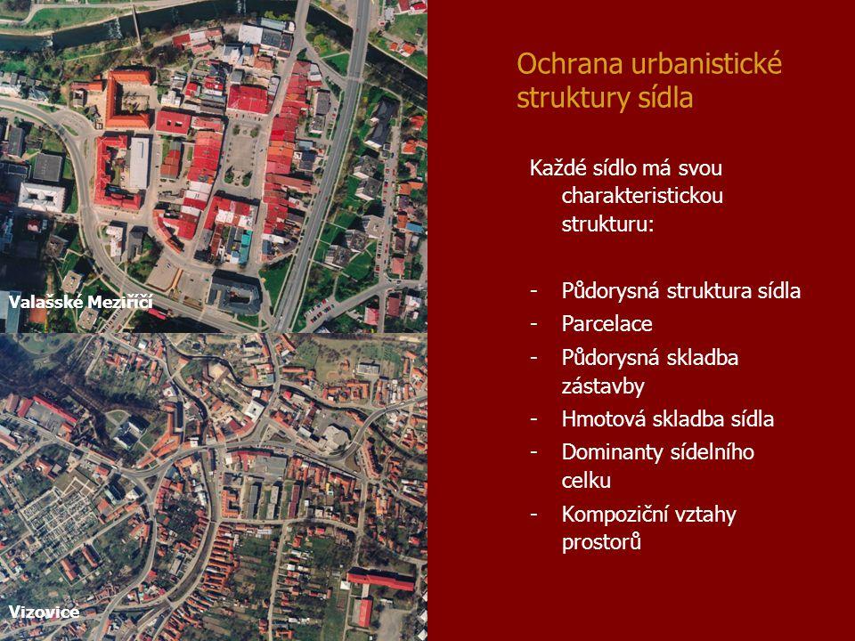 Ochrana urbanistické struktury sídla Každé sídlo má svou charakteristickou strukturu: -Půdorysná struktura sídla -Parcelace -Půdorysná skladba zástavb