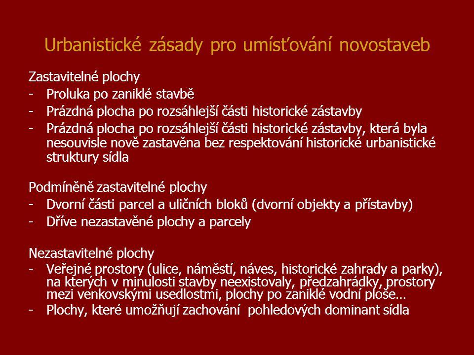 Urbanistické zásady pro umísťování novostaveb Zastavitelné plochy -Proluka po zaniklé stavbě -Prázdná plocha po rozsáhlejší části historické zástavby
