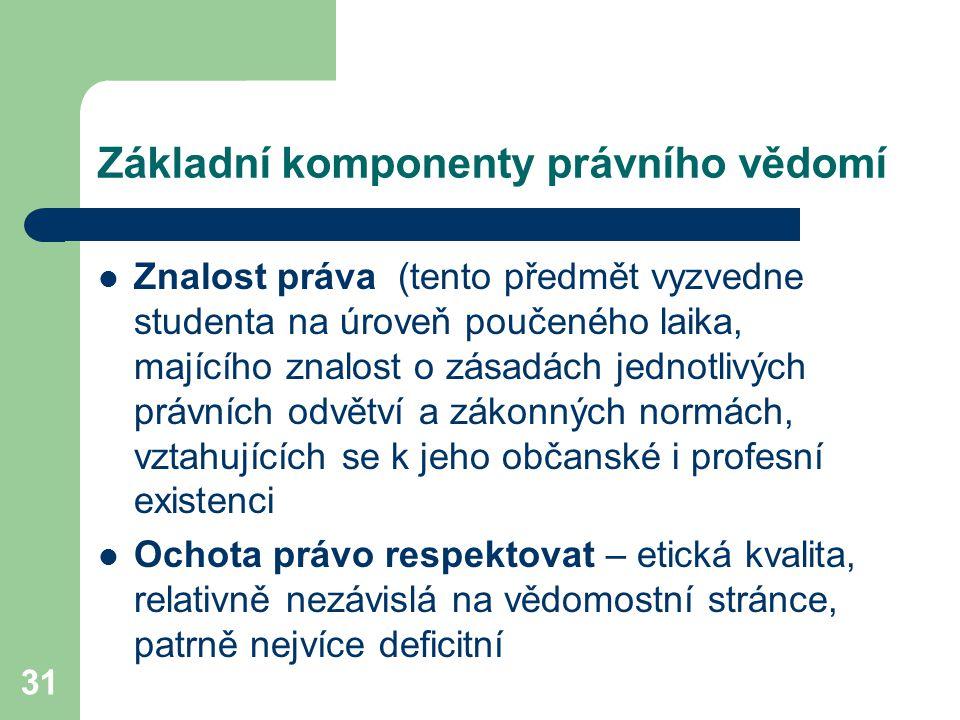 31 Základní komponenty právního vědomí Znalost práva (tento předmět vyzvedne studenta na úroveň poučeného laika, majícího znalost o zásadách jednotliv