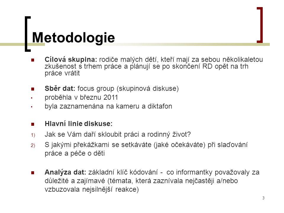 3 Metodologie Cílová skupina: rodiče malých dětí, kteří mají za sebou několikaletou zkušenost s trhem práce a plánují se po skončení RD opět na trh pr
