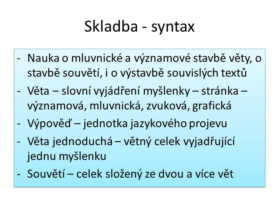 Skladba - syntax -Nauka o mluvnické a významové stavbě věty, o stavbě souvětí, i o výstavbě souvislých textů -Věta – slovní vyjádření myšlenky – stránka – významová, mluvnická, zvuková, grafická -Výpověď – jednotka jazykového projevu -Věta jednoduchá – větný celek vyjadřující jednu myšlenku -Souvětí – celek složený ze dvou a více vět -Nauka o mluvnické a významové stavbě věty, o stavbě souvětí, i o výstavbě souvislých textů -Věta – slovní vyjádření myšlenky – stránka – významová, mluvnická, zvuková, grafická -Výpověď – jednotka jazykového projevu -Věta jednoduchá – větný celek vyjadřující jednu myšlenku -Souvětí – celek složený ze dvou a více vět