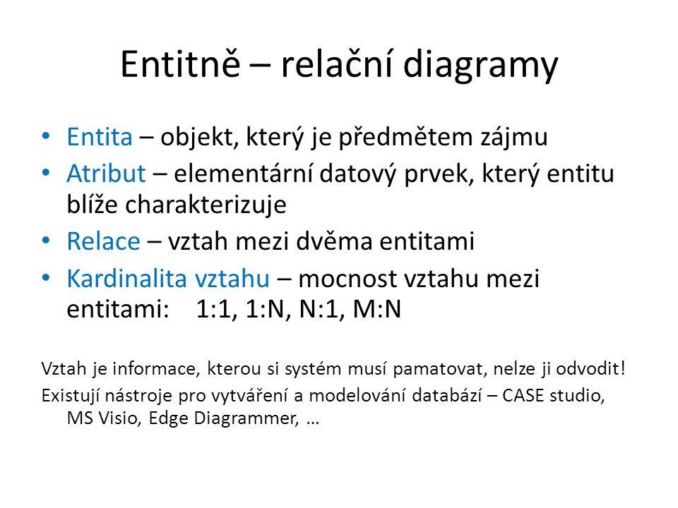 Entitně – relační diagramy Entita – objekt, který je předmětem zájmu Atribut – elementární datový prvek, který entitu blíže charakterizuje Relace – vz