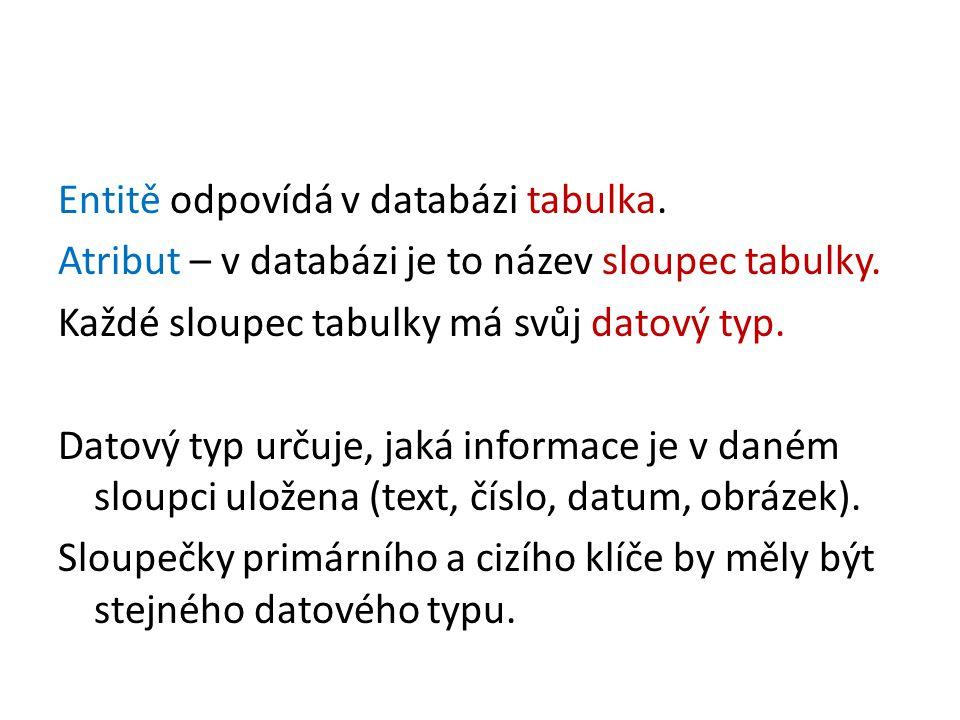 Entitě odpovídá v databázi tabulka. Atribut – v databázi je to název sloupec tabulky. Každé sloupec tabulky má svůj datový typ. Datový typ určuje, jak