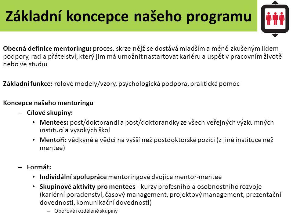 Základní koncepce našeho programu Obecná definice mentoringu: proces, skrze nějž se dostává mladším a méně zkušeným lidem podpory, rad a přátelství, který jim má umožnit nastartovat kariéru a uspět v pracovním životě nebo ve studiu Základní funkce: rolové modely/vzory, psychologická podpora, praktická pomoc Koncepce našeho mentoringu – Cílové skupiny: Mentees: post/doktorandi a post/doktorandky ze všech veřejných výzkumných institucí a vysokých škol Mentoři: vědkyně a vědci na vyšší než postdoktorské pozici (z jiné instituce než mentee) – Formát: Individální spolupráce mentoringové dvojice mentor-mentee Skupinové aktivity pro mentees - kurzy profesního a osobnostního rozvoje (kariérní poradenství, časový management, projektový management, prezentační dovednosti, komunikační dovednosti) – Oborově rozdělené skupiny