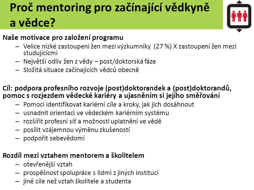 Proč mentoring pro začínající vědkyně a vědce? Naše motivace pro založení programu – Velice nízké zastoupení žen mezi výzkumníky (27 %) X zastoupení ž