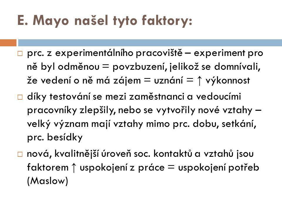 E. Mayo našel tyto faktory:  prc. z experimentálního pracoviště – experiment pro ně byl odměnou = povzbuzení, jelikož se domnívali, že vedení o ně má