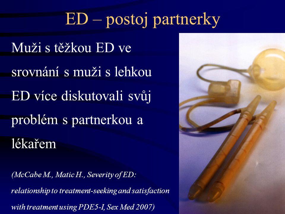 ED – postoj partnerky Muži s těžkou ED ve srovnání s muži s lehkou ED více diskutovali svůj problém s partnerkou a lékařem (McCabe M., Matic H., Sever