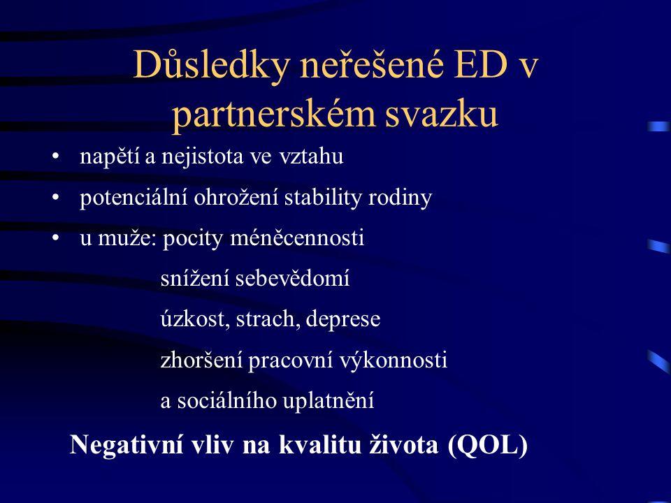 Důsledky neřešené ED v partnerském svazku napětí a nejistota ve vztahu potenciální ohrožení stability rodiny u muže: pocity méněcennosti snížení sebev