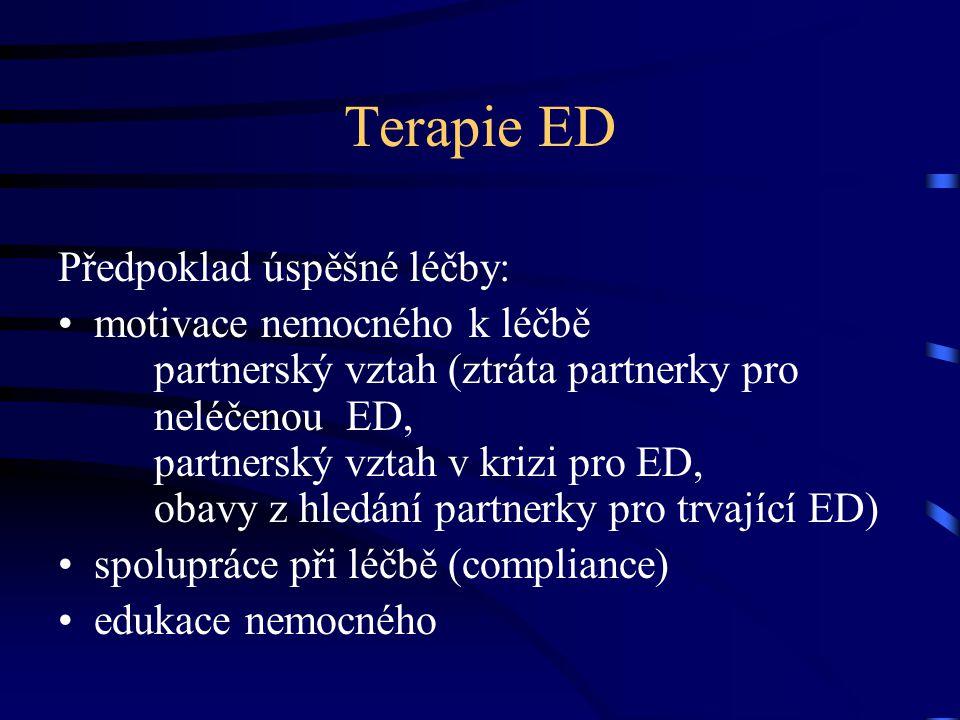 Terapie ED Předpoklad úspěšné léčby: motivace nemocného k léčbě partnerský vztah (ztráta partnerky pro neléčenou ED, partnerský vztah v krizi pro ED,