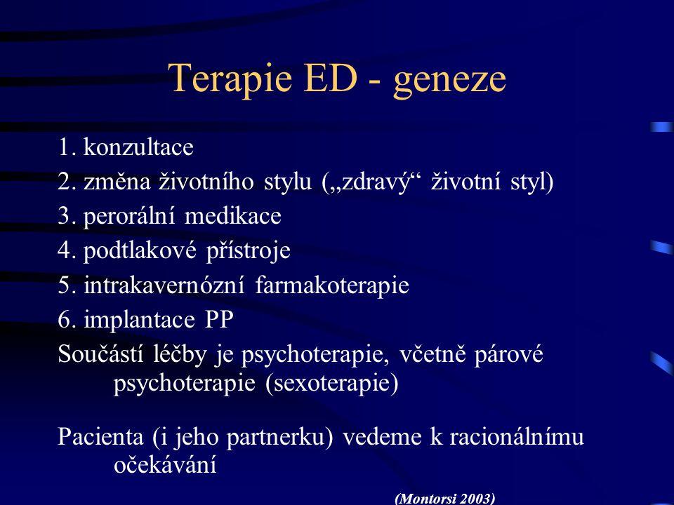 """Terapie ED - geneze 1. konzultace 2. změna životního stylu (""""zdravý"""" životní styl) 3. perorální medikace 4. podtlakové přístroje 5. intrakavernózní fa"""
