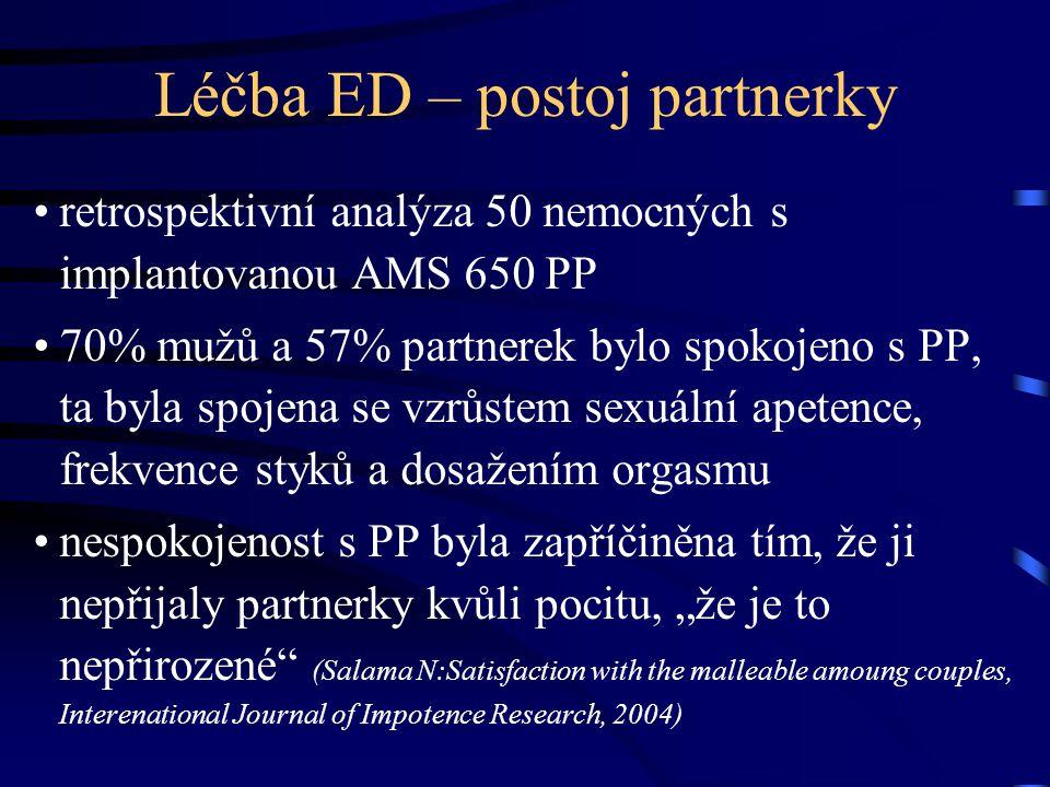 Léčba ED – postoj partnerky retrospektivní analýza 50 nemocných s implantovanou AMS 650 PP 70% mužů a 57% partnerek bylo spokojeno s PP, ta byla spoje