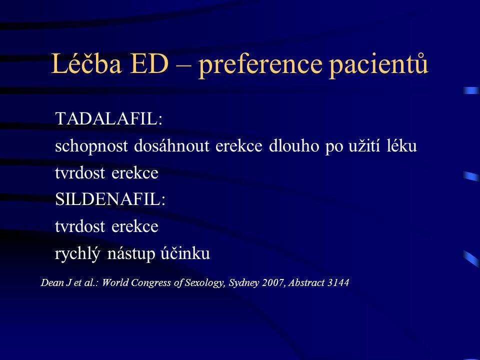 Léčba ED – preference pacientů TADALAFIL: schopnost dosáhnout erekce dlouho po užití léku tvrdost erekce SILDENAFIL: tvrdost erekce rychlý nástup účin