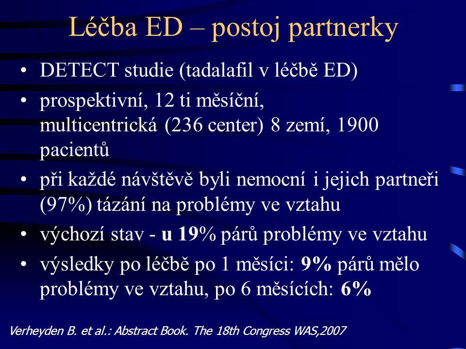 Léčba ED – postoj partnerky DETECT studie (tadalafil v léčbě ED) prospektivní, 12 ti měsíční, multicentrická (236 center) 8 zemí, 1900 pacientů při ka