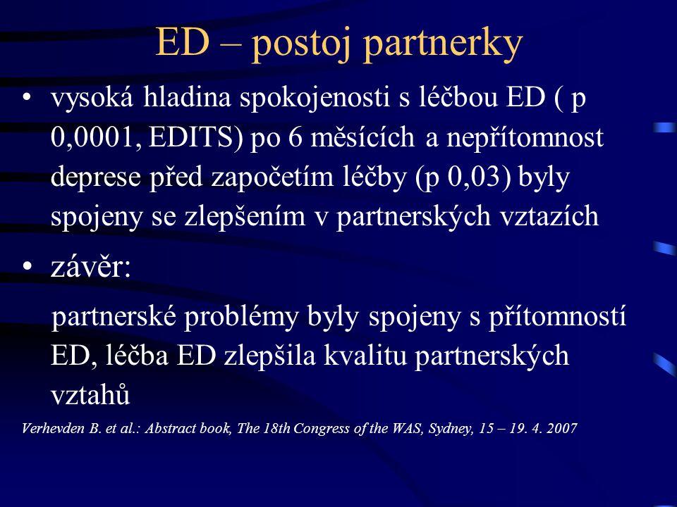 ED – postoj partnerky vysoká hladina spokojenosti s léčbou ED ( p 0,0001, EDITS) po 6 měsících a nepřítomnost deprese před započetím léčby (p 0,03) by