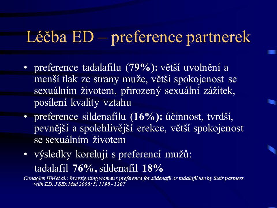 Léčba ED – preference partnerek preference tadalafilu (79%): větší uvolnění a menší tlak ze strany muže, větší spokojenost se sexuálním životem, přiro