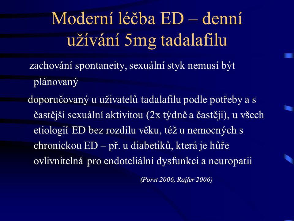 Moderní léčba ED – denní užívání 5mg tadalafilu zachování spontaneity, sexuální styk nemusí být plánovaný doporučovaný u uživatelů tadalafilu podle po