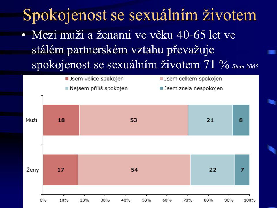 Spokojenost se sexuálním životem Mezi muži a ženami ve věku 40-65 let ve stálém partnerském vztahu převažuje spokojenost se sexuálním životem 71 % Ste