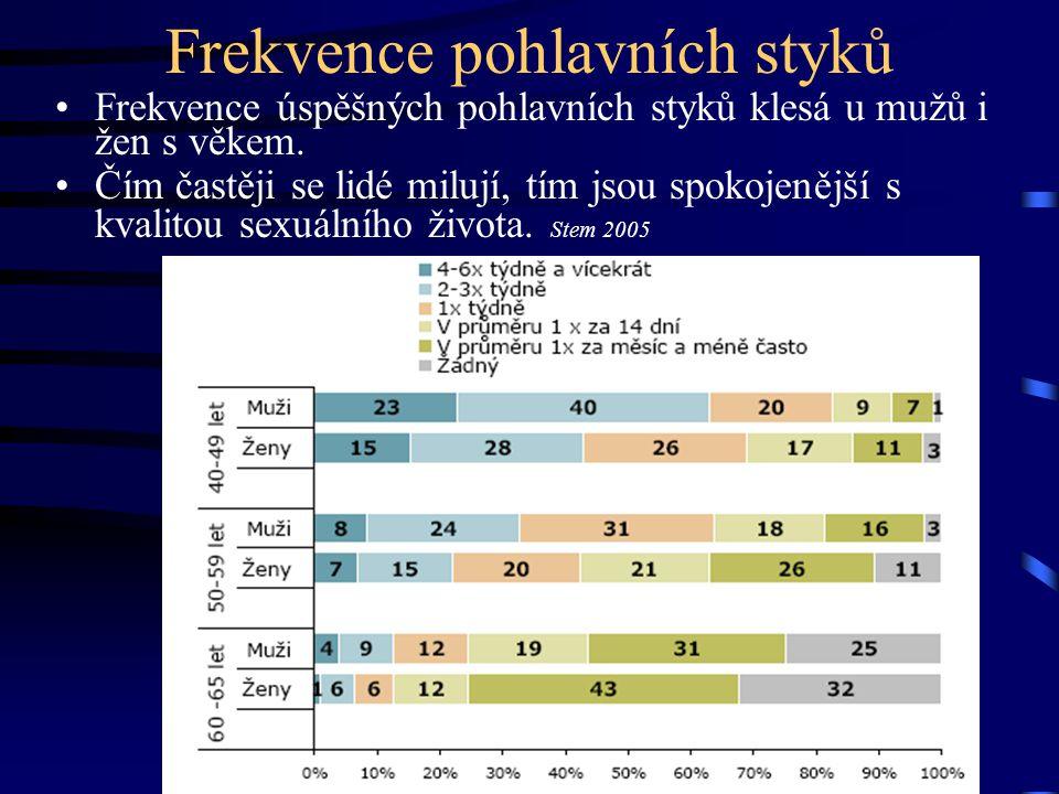 Frekvence pohlavních styků Frekvence úspěšných pohlavních styků klesá u mužů i žen s věkem. Čím častěji se lidé milují, tím jsou spokojenější s kvalit