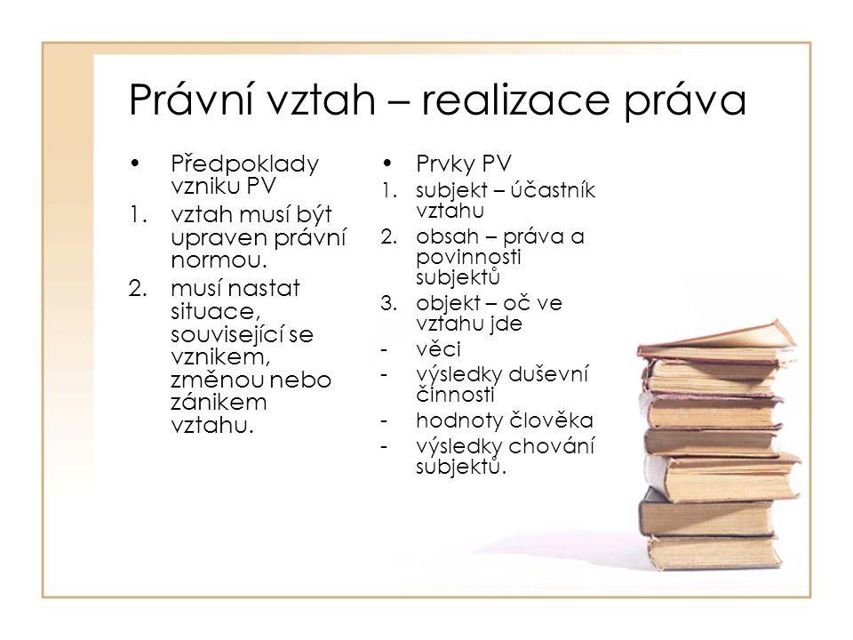 Právní vztah – realizace práva Předpoklady vzniku PV 1.vztah musí být upraven právní normou.