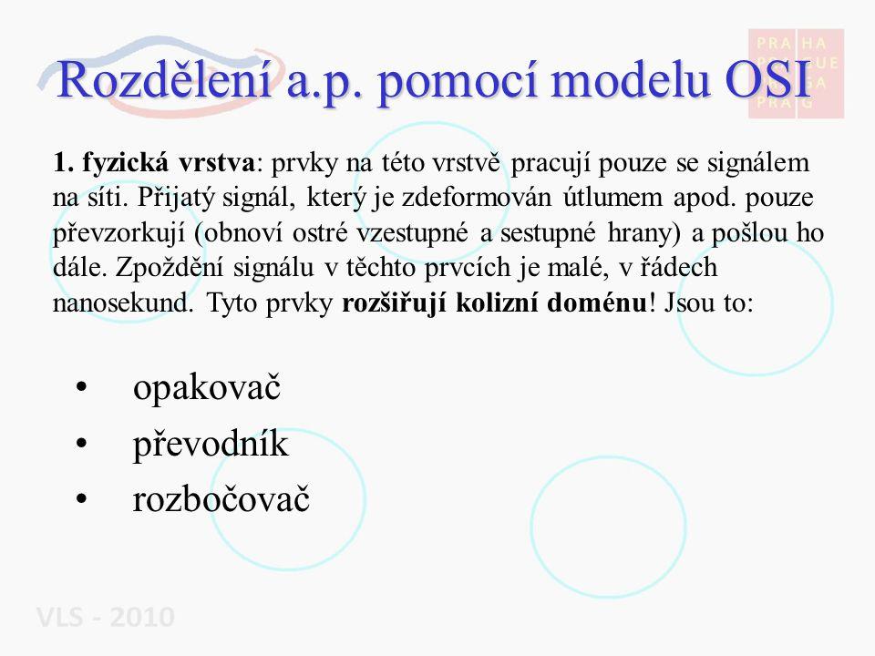 Rozdělení a.p. pomocí modelu OSI opakovač převodník rozbočovač 1. fyzická vrstva: prvky na této vrstvě pracují pouze se signálem na síti. Přijatý sign