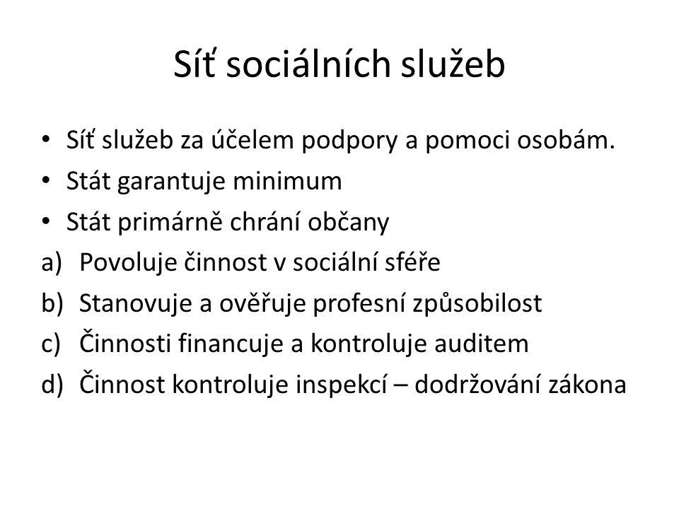 SUBJEKTY VEŘEJNÉ sociální správy