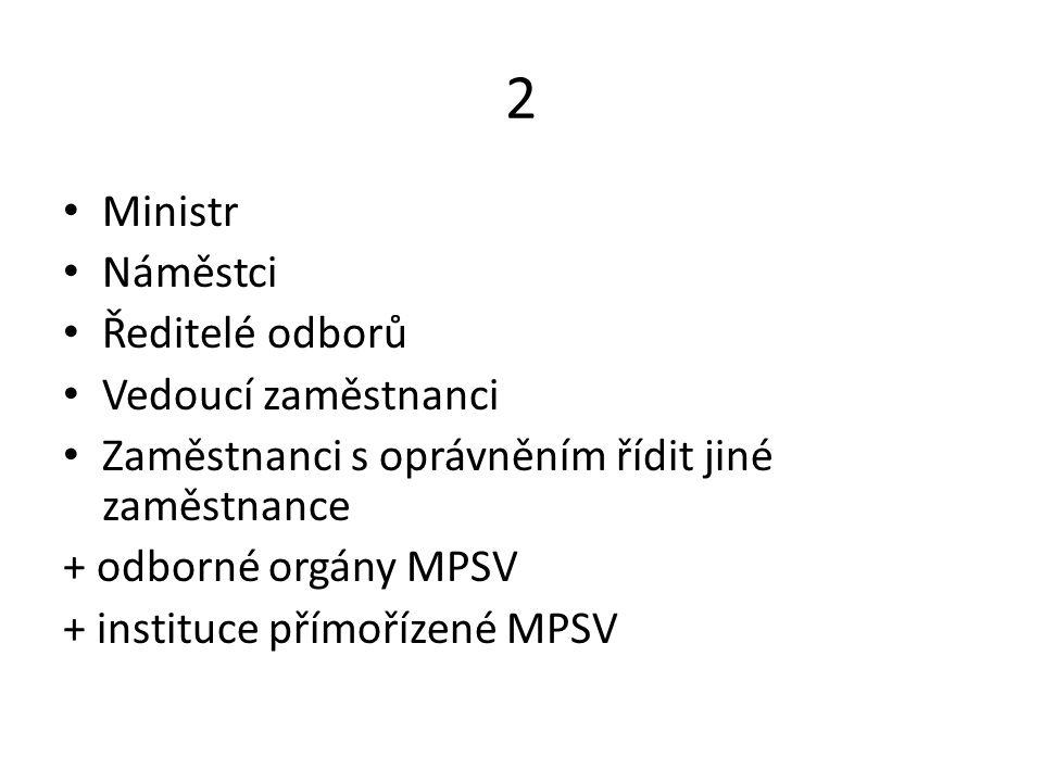 Kraje a krajské úřady, obce a obecní úřady Téma na příští přednášky!
