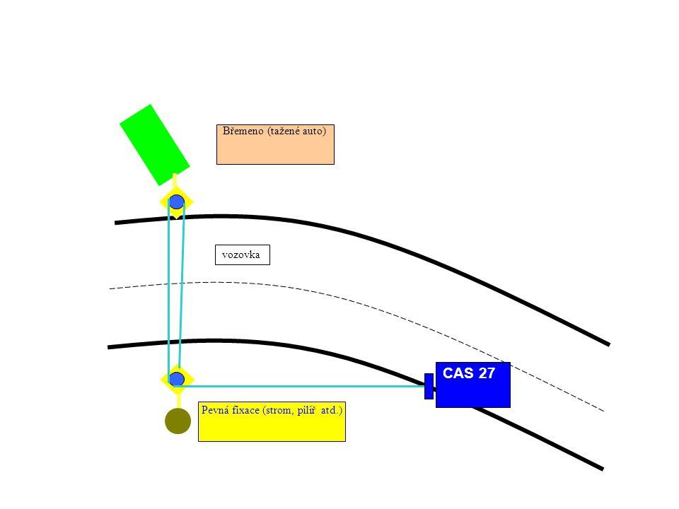 VOZIDLO NA SVAHU Zajistěte vozidlo proti pohybu: zavěšením vozidla na laně (vybírejte vždy nejpevnější součást podvozku) podepřením rozpěrnou tyčí pro