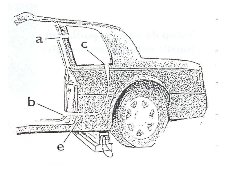 ÚPLNÉ ODSTRANĚNÍ PLÁŠTĚ Povšimněte si umístění palivových plnících hrdel a mechanismu bezpečnostních pásů. Pokud je to možné,odstraňte vnitřní čalouně