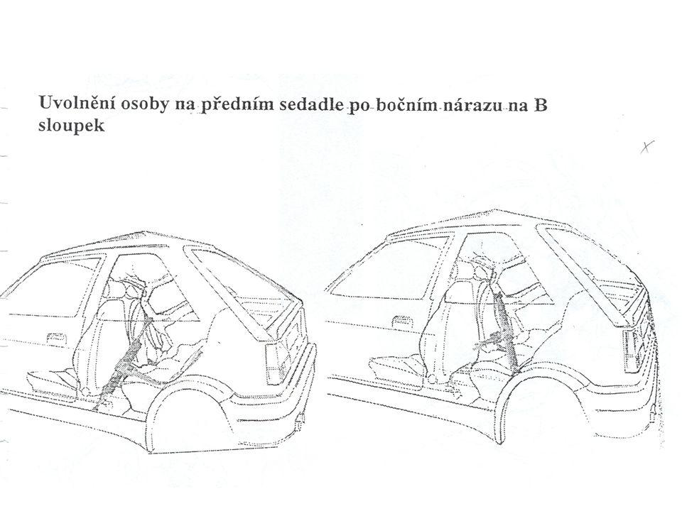 UHLOPŘÍČNÉ A KŘÍŽOVÉ TECHNIKY ROZTAHOVÁNÍ Pokud je vozidlo naraženo z boku,nebo samo narazí,dojde v důsledku deformace k zúžení prostoru pro cestující