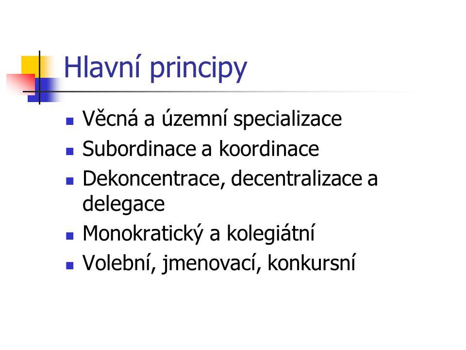Hlavní principy Věcná a územní specializace Subordinace a koordinace Dekoncentrace, decentralizace a delegace Monokratický a kolegiátní Volební, jmenovací, konkursní