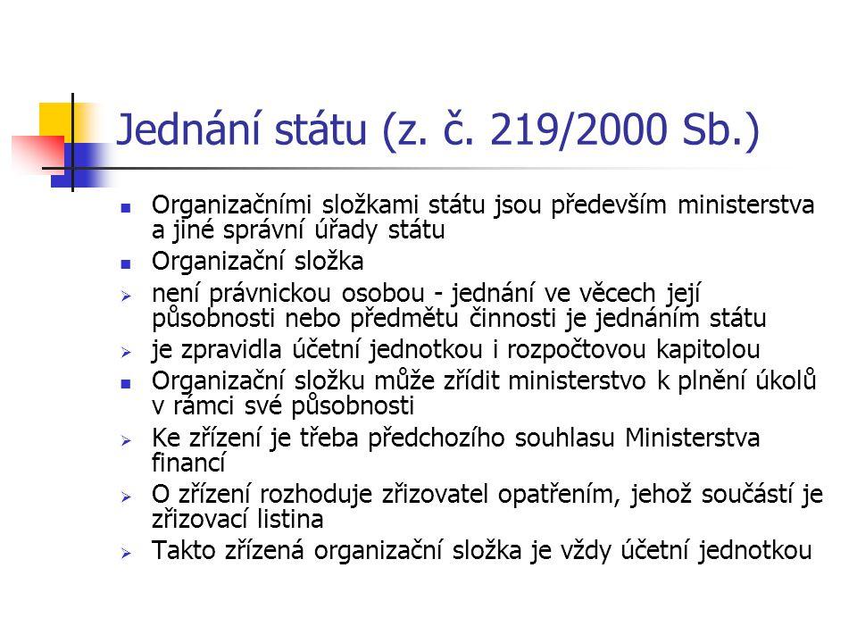 Jednání státu (z.č.