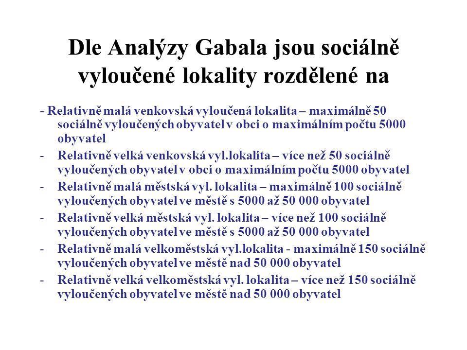 Dle Analýzy Gabala jsou sociálně vyloučené lokality rozdělené na - Relativně malá venkovská vyloučená lokalita – maximálně 50 sociálně vyloučených oby