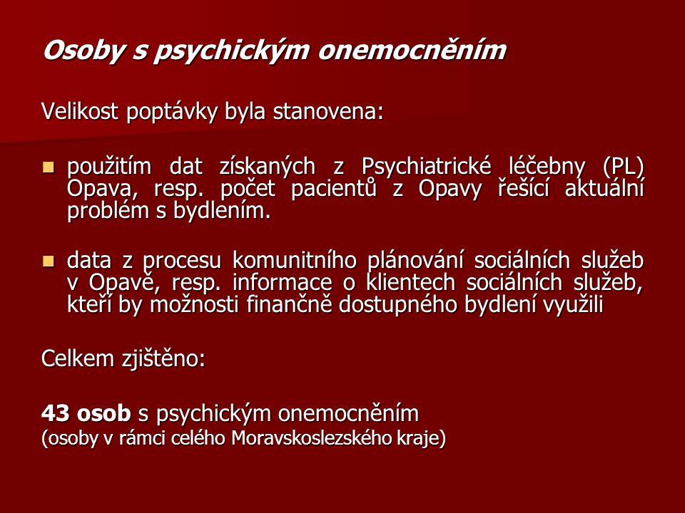 Osoby s psychickým onemocněním Velikost poptávky byla stanovena: použitím dat získaných z Psychiatrické léčebny (PL) Opava, resp.