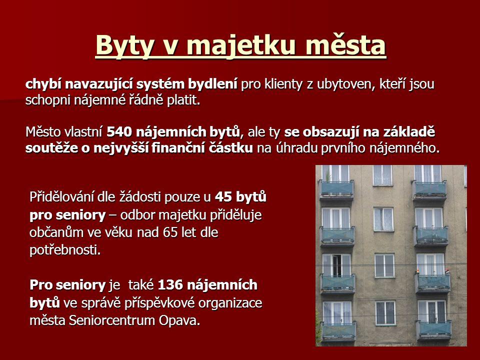 Byty v majetku města Přidělování dle žádosti pouze u 45 bytů pro seniory – odbor majetku přiděluje občanům ve věku nad 65 let dle potřebnosti.