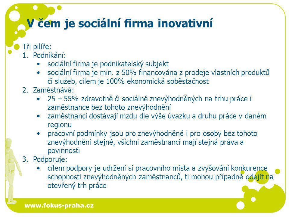 V čem je sociální firma inovativní Tři pilíře: 1.Podnikání: sociální firma je podnikatelský subjekt sociální firma je min. z 50% financována z prodeje