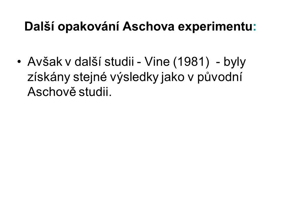 Další opakování Aschova experimentu: Avšak v další studii - Vine (1981) - byly získány stejné výsledky jako v původní Aschově studii.