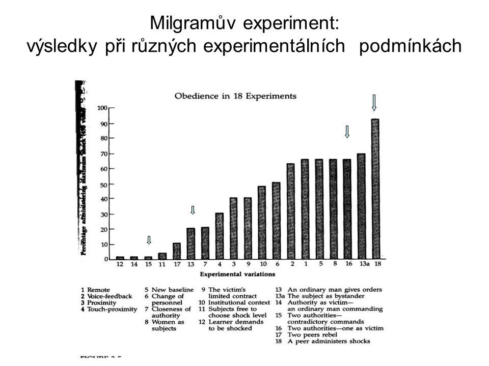 Milgramův experiment: výsledky při různých experimentálních podmínkách