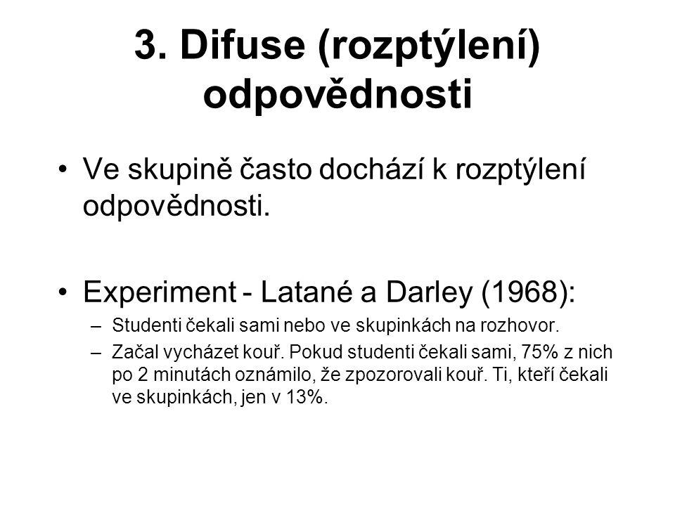 3. Difuse (rozptýlení) odpovědnosti Ve skupině často dochází k rozptýlení odpovědnosti. Experiment - Latané a Darley (1968): –Studenti čekali sami neb