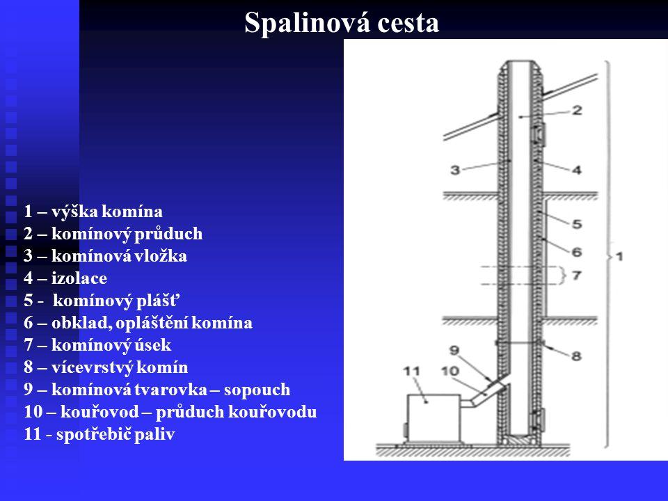 Spalinová cesta 1 – výška komína 2 – komínový průduch 3 – komínová vložka 4 – izolace 5 - komínový plášť 6 – obklad, opláštění komína 7 – komínový úse