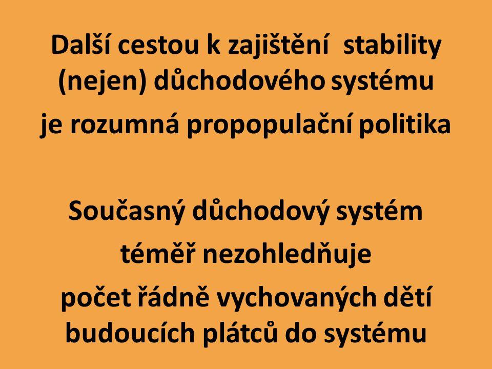 Další cestou k zajištění stability (nejen) důchodového systému je rozumná propopulační politika Současný důchodový systém téměř nezohledňuje počet řád