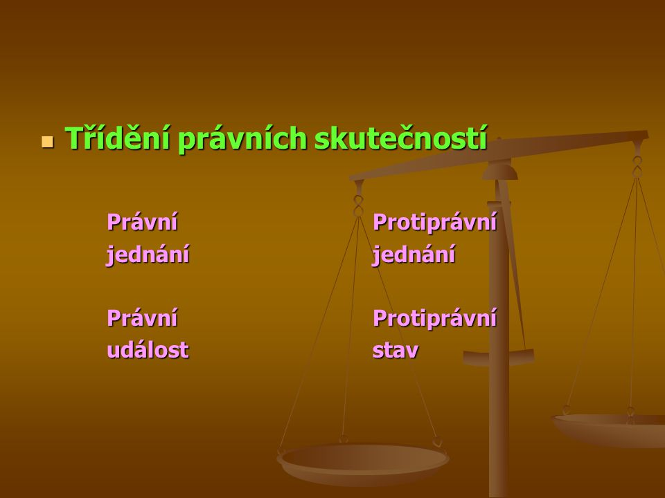 Třídění právních skutečností Třídění právních skutečností PrávníProtiprávní jednáníjednání PrávníProtiprávní událoststav
