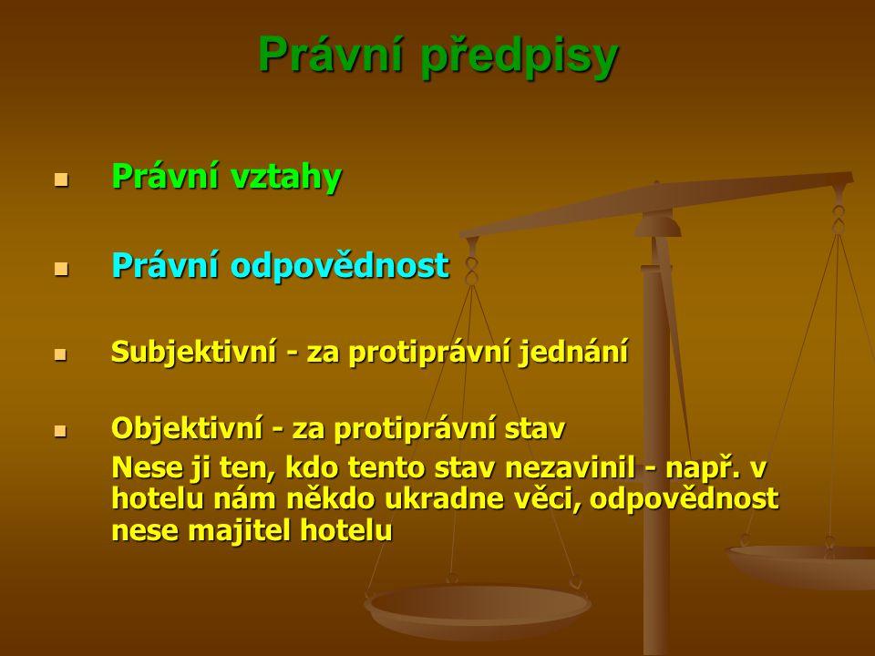Právní předpisy Právní vztahy Právní vztahy Právní odpovědnost Právní odpovědnost Subjektivní - za protiprávní jednání Subjektivní - za protiprávní je